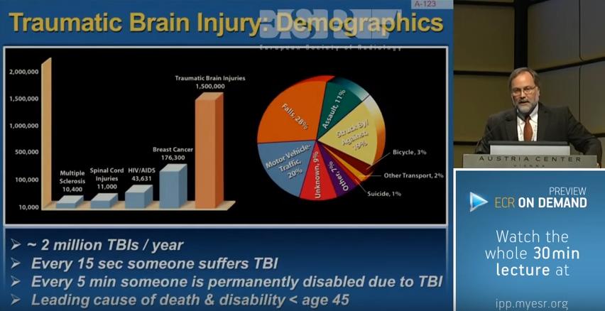 ECR On Demand Preview: CNS Trauma & Neurovascular Injury – MC 522, A 123 (H.A. Rowley)