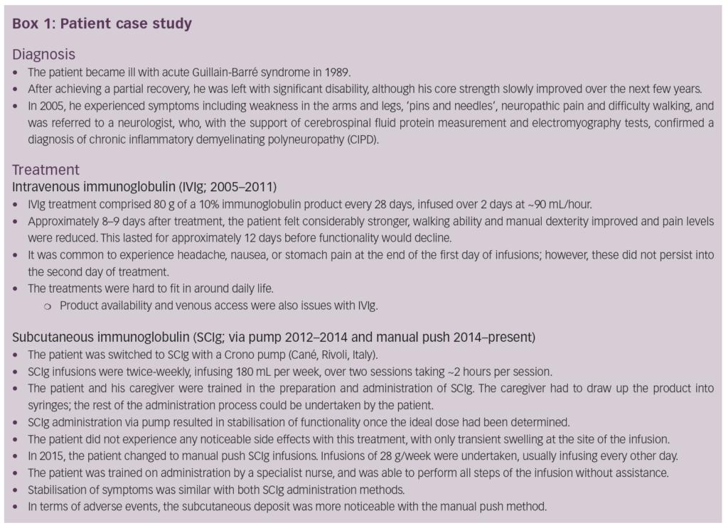 Subcutaneous Immunoglobulin in Chronic Inflammatory