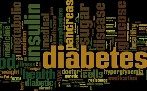 Prevention of Diabetes Dementia